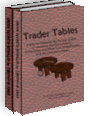 Trader Tables and Terror Tables